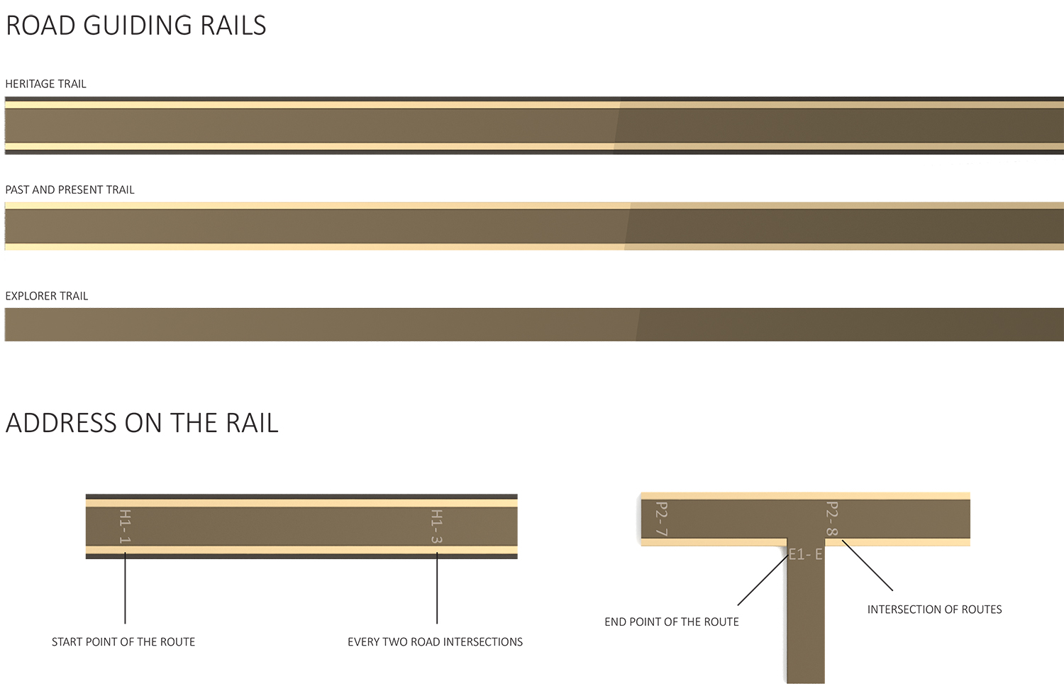 design_hoyuming_rails