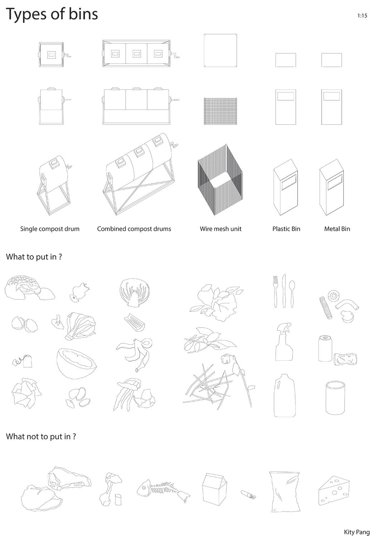 A2-Types of bin