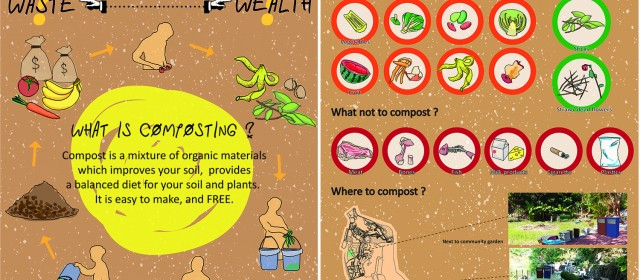 Waste composting and recycling system