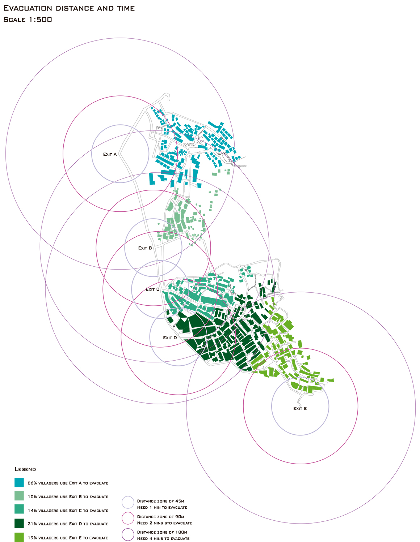 graph large