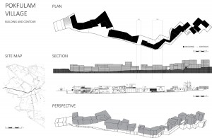 vm_hoyuming_building and contour
